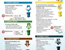 Nowe tablice informacyjno-edukacyjne