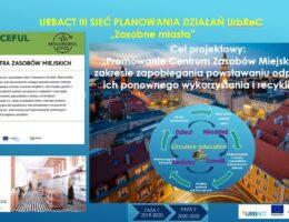 Kongres Polityki Miejskiej w Katowicach
